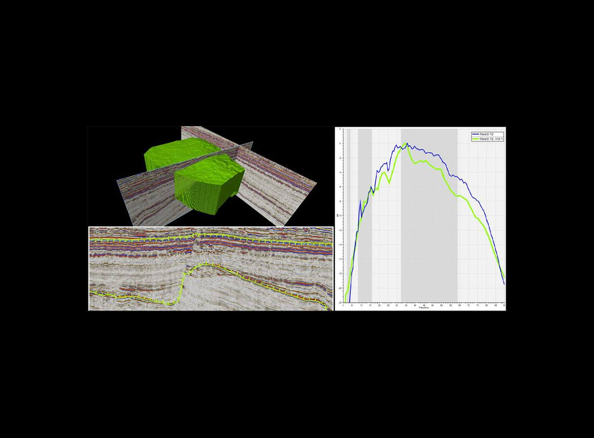 Volume selection capabilities (pictured) in the Petrel SeisKit plug-in enable you to create both 2D areas and 3D volumes of interest for customized seismic amplitude spectrum analysis.
