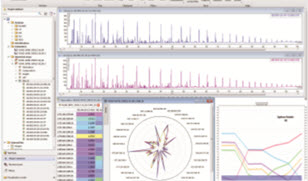 Schlumberger Geochemistry Software