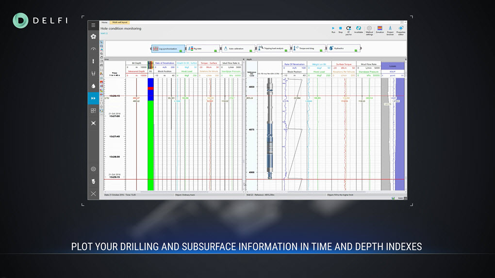 Drilling Interpretation - Real Time Drilling Support